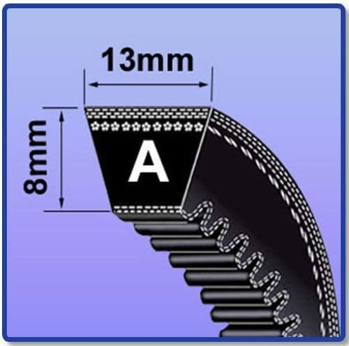 AX Section Cogged V Belts